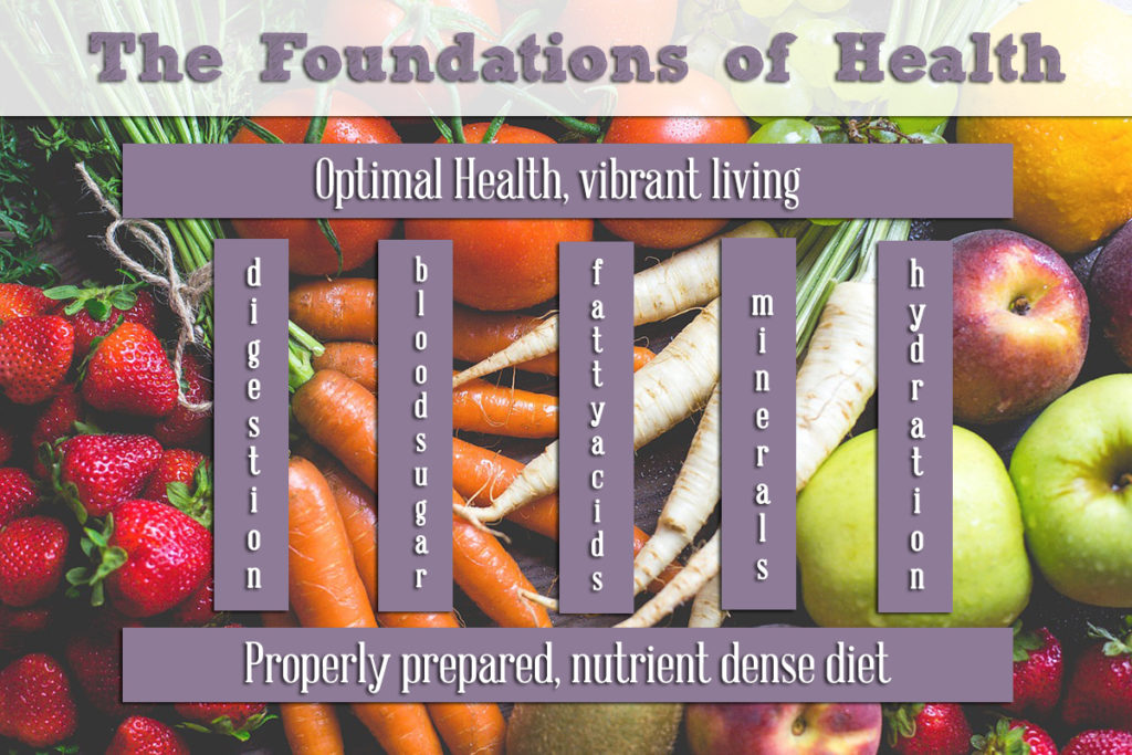 foundations of health